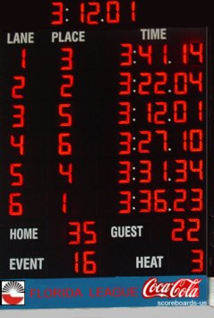 Swimming Scoreboard Led Wireless Display